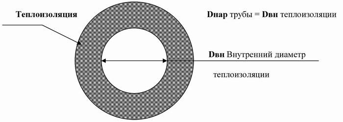 подбор соотношения диаметров труб